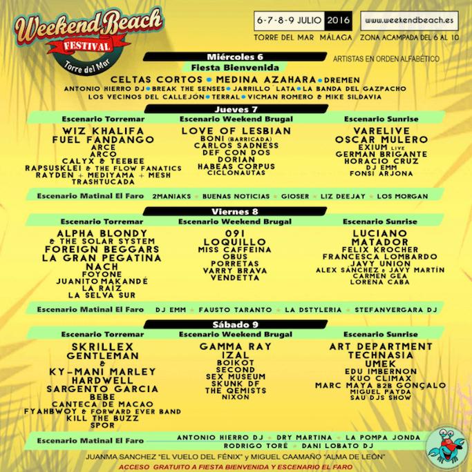 Weekend Beach Festival presenta cartel por días y escenarios
